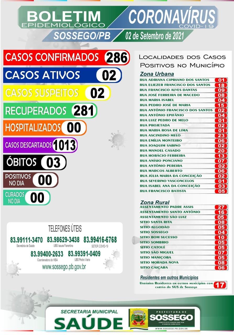 BOLETIM DIÁRIO DE OCORRÊNCIA DO COVID-19